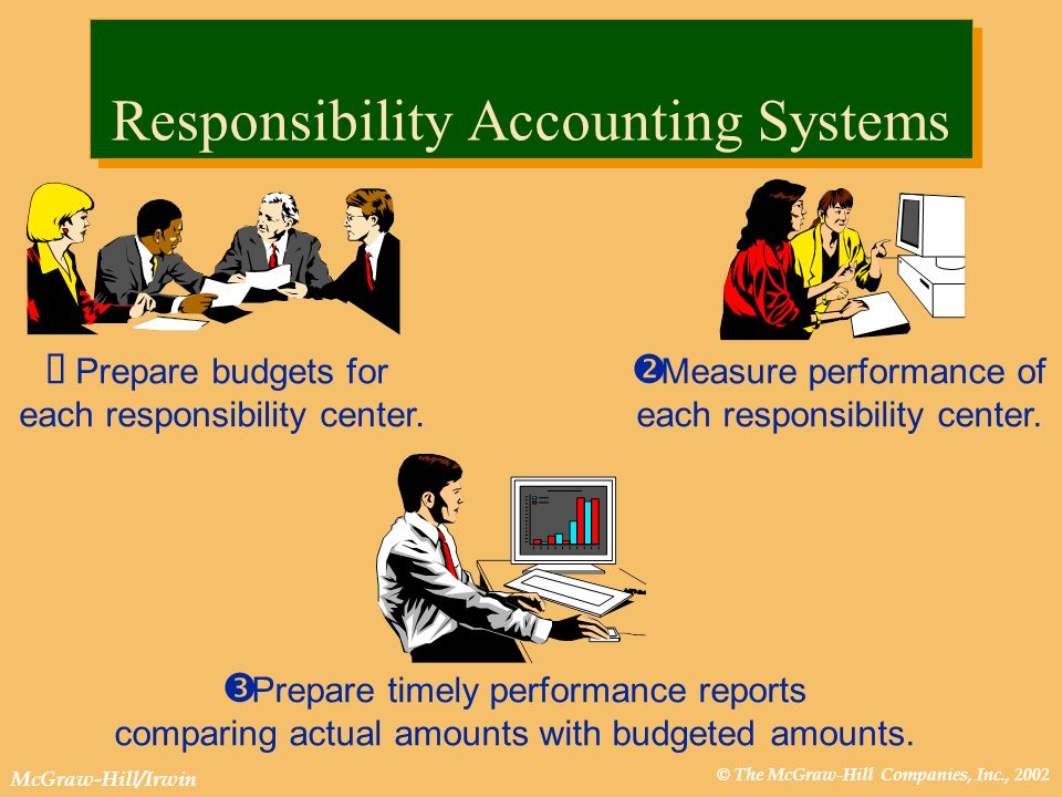 © The McGraw-Hill Companies, Inc., 2002 McGraw-Hill/Irwin Prepare budgets for each responsibility center. Prepare timely performance reports comparing