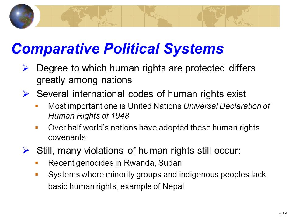 Comparative Political Systems Degree to which human rights are protected differs greatly among nations Several international codes of human rights exi