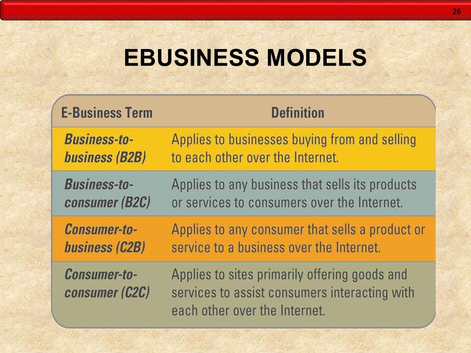 26 EBUSINESS MODELS