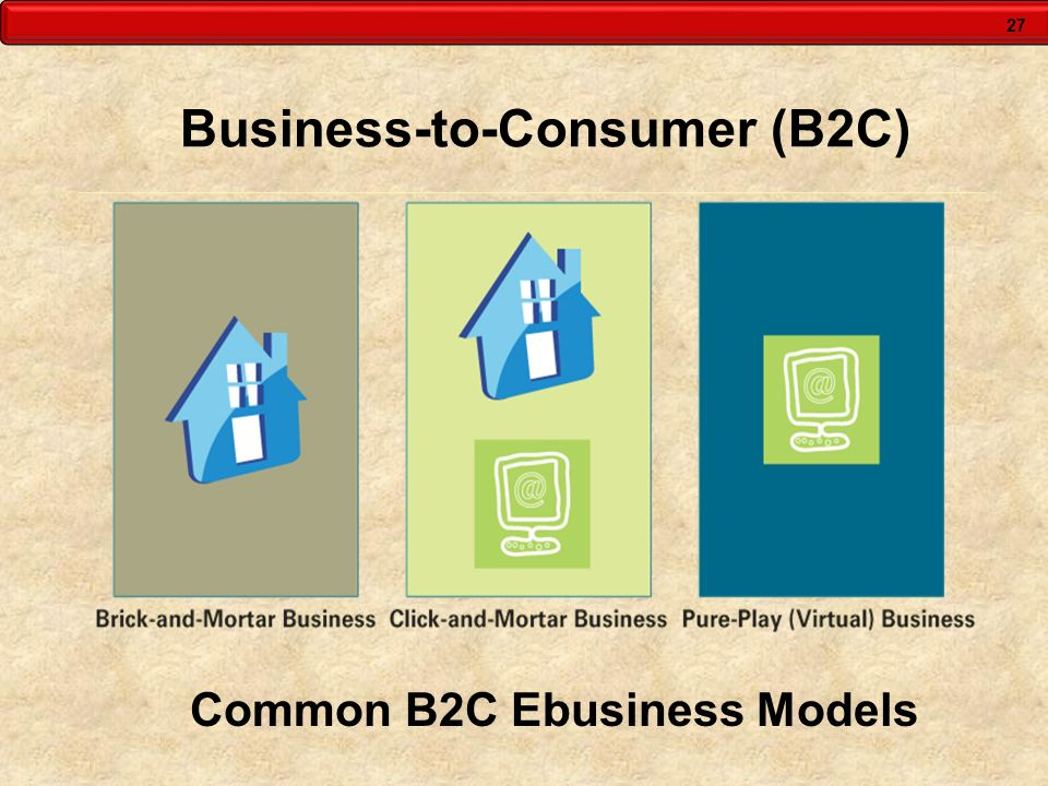 27 Business-to-Consumer (B2C) Common B2C Ebusiness Models