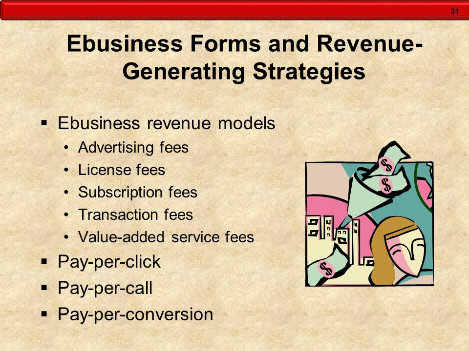 31 Ebusiness Forms and Revenue- Generating Strategies Ebusiness revenue models Advertising fees License fees Subscription fees Transaction fees Value-