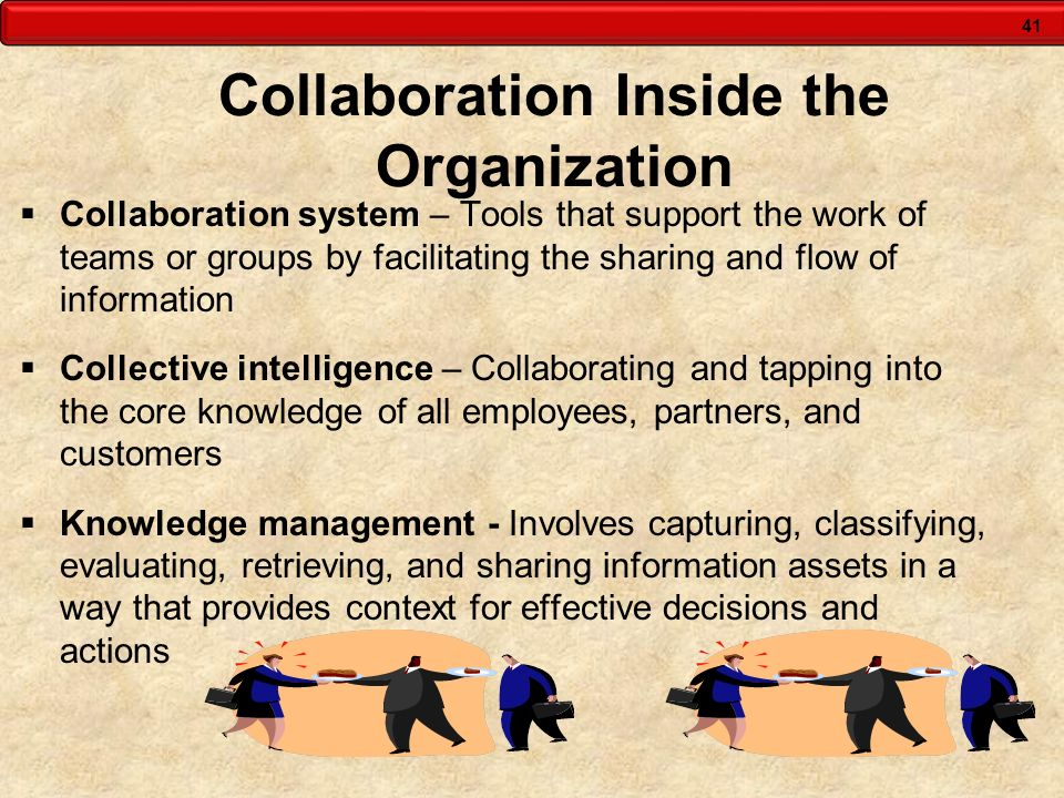 41 Collaboration Inside the Organization Collaboration system – Tools that support the work of teams or groups by facilitating the sharing and flow of