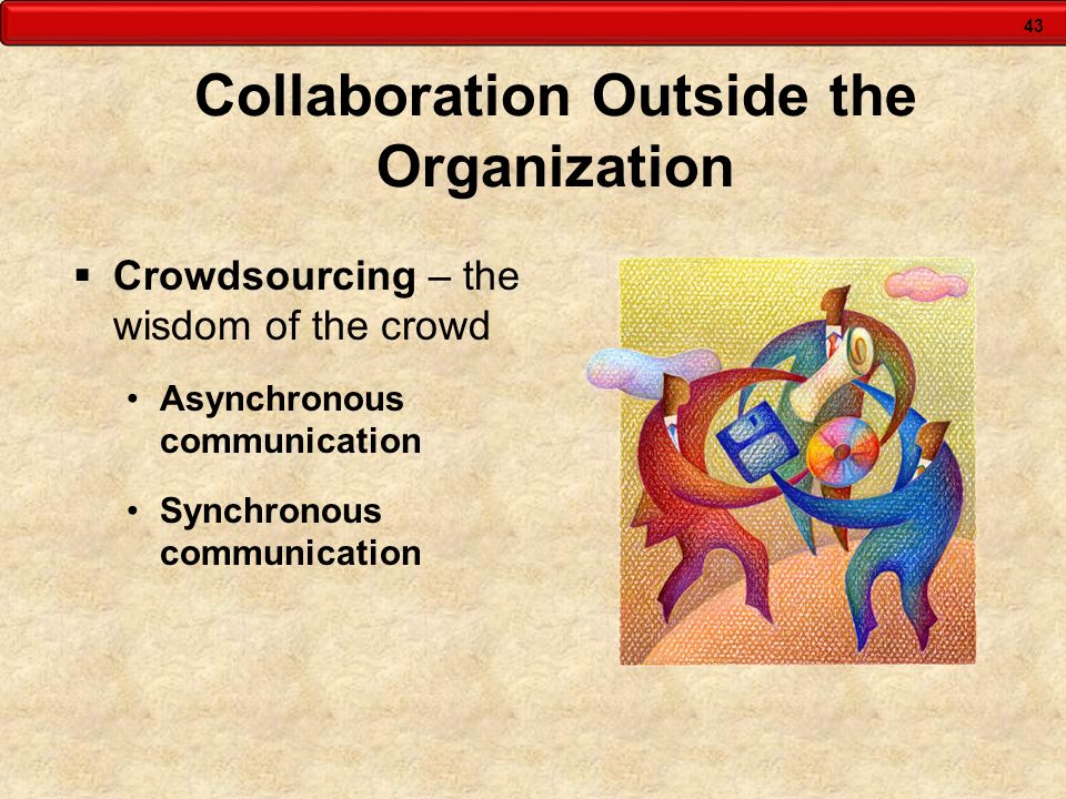 43 Collaboration Outside the Organization Crowdsourcing – the wisdom of the crowd Asynchronous communication Synchronous communication