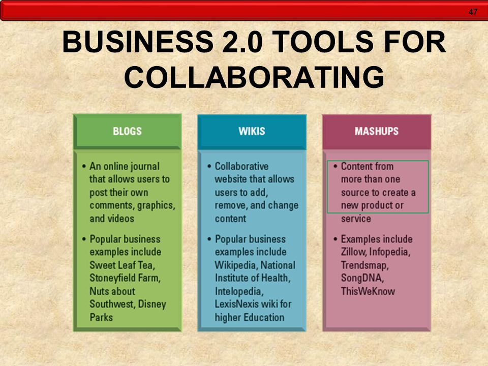 47 BUSINESS 2.0 TOOLS FOR COLLABORATING