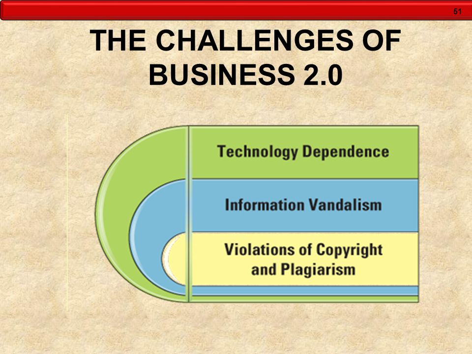 51 THE CHALLENGES OF BUSINESS 2.0