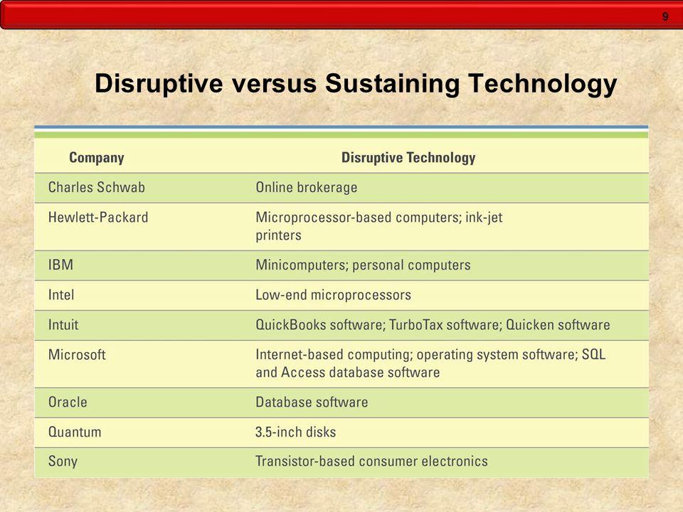 9 Disruptive versus Sustaining Technology