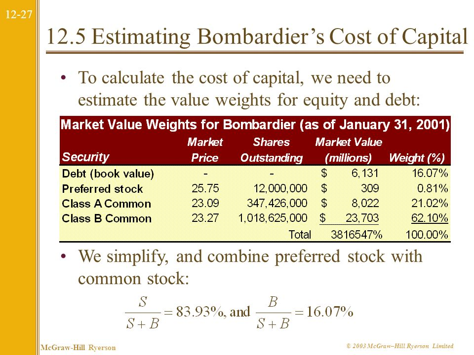 12-26 McGraw-Hill Ryerson © 2003 McGraw–Hill Ryerson Limited 12.5 Estimating Bombardiers Cost of Capital The yield on the companys 6.6% 29 Nov 04 bond