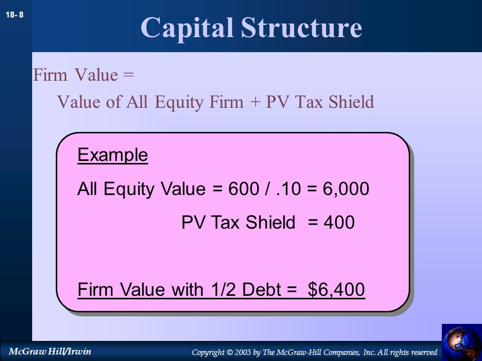 18- 8 McGraw Hill/Irwin Copyright © 2003 by The McGraw-Hill Companies, Inc. All rights reserved Capital Structure Firm Value = Value of All Equity Fir