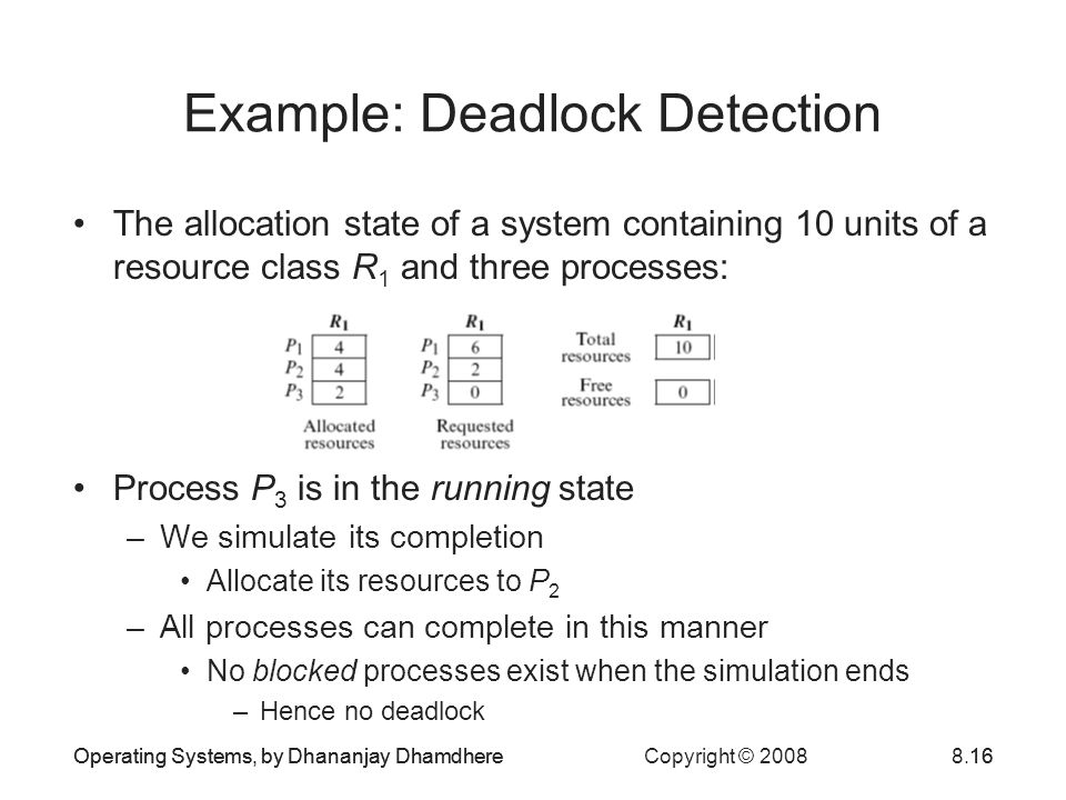 Operating Systems, by Dhananjay Dhamdhere Copyright © 20088.16Operating Systems, by Dhananjay Dhamdhere16 Example: Deadlock Detection The allocation state of a system containing 10 units of a resource class R 1 and three processes: Process P 3 is in the running state –We simulate its completion Allocate its resources to P 2 –All processes can complete in this manner No blocked processes exist when the simulation ends –Hence no deadlock