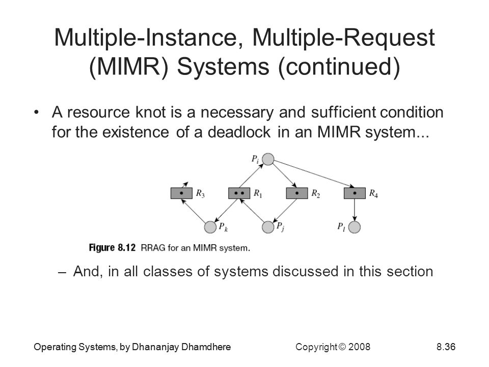 Operating Systems, by Dhananjay Dhamdhere Copyright © 20088.36Operating Systems, by Dhananjay Dhamdhere36 Multiple-Instance, Multiple-Request (MIMR) Systems (continued) A resource knot is a necessary and sufficient condition for the existence of a deadlock in an MIMR system...