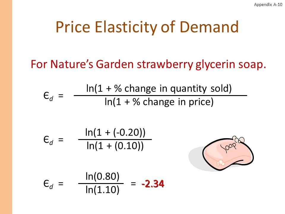 Appendix A-10 Price Elasticity of Demand Є d = ln(1 + % change in quantity sold) ln(1 + % change in price) Є d = ln(1 + (-0.20)) ln(1 + (0.10)) Є d =
