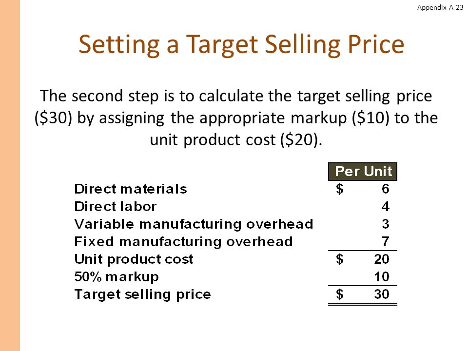 Appendix A-23 Setting a Target Selling Price The second step is to calculate the target selling price ($30) by assigning the appropriate markup ($10)