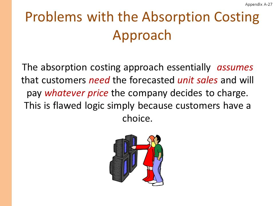 Appendix A-27 Problems with the Absorption Costing Approach The absorption costing approach essentially assumes that customers need the forecasted uni