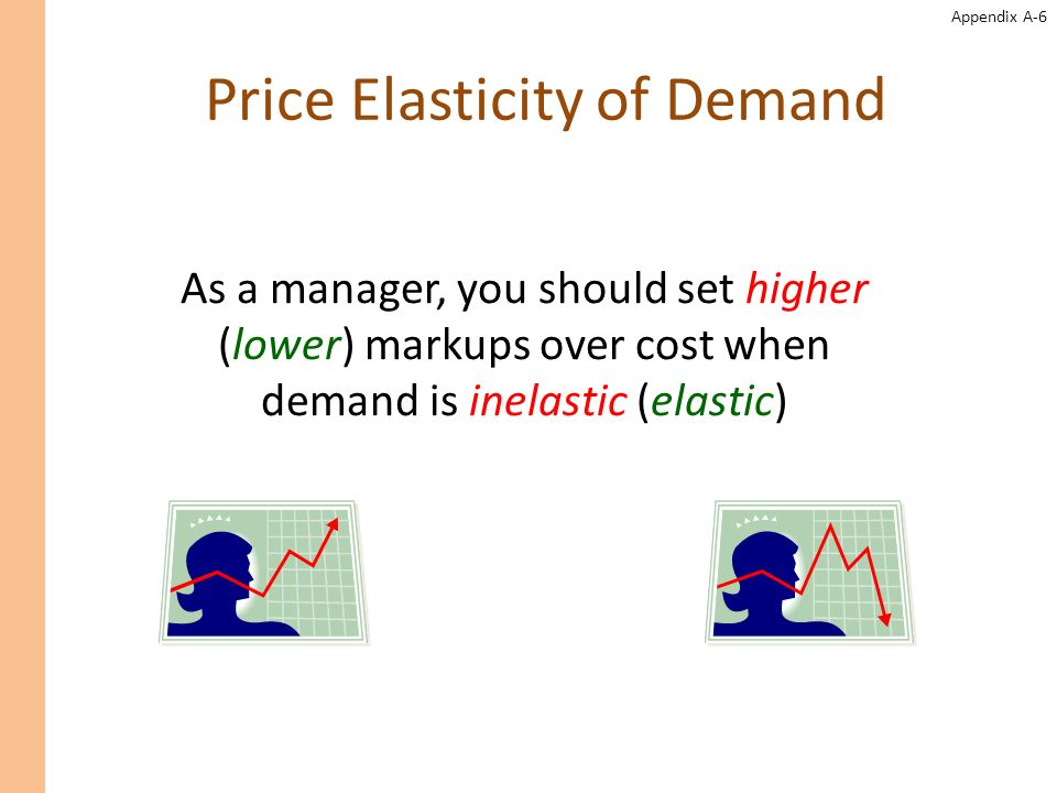 Appendix A-7 Price Elasticity of Demand Є d = ln(1 + % change in quantity sold) ln(1 + % change in price) Natural log function Price elasticity of demand I can estimate the price elasticity of demand for a product or service using the above formula.
