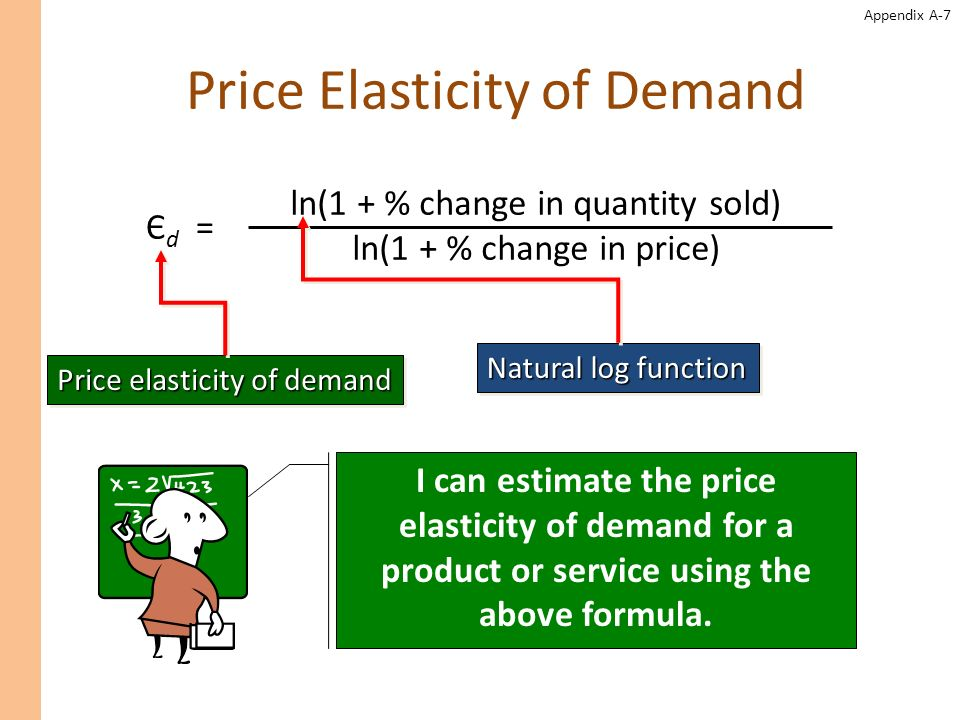 Appendix A-8 Apple Almond Price Elasticity of Demand Suppose the managers of Natures Garden believe that every 10 percent increase in the selling price of its apple-almond shampoo will result in a 15 percent decrease in the number of bottles of shampoo sold.