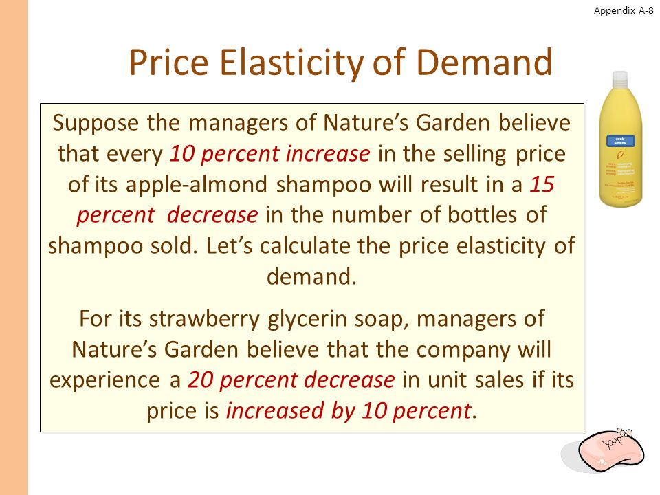 Appendix A-19 Learning Objective A-2 Compute the selling price of a product using the absorption costing approach.