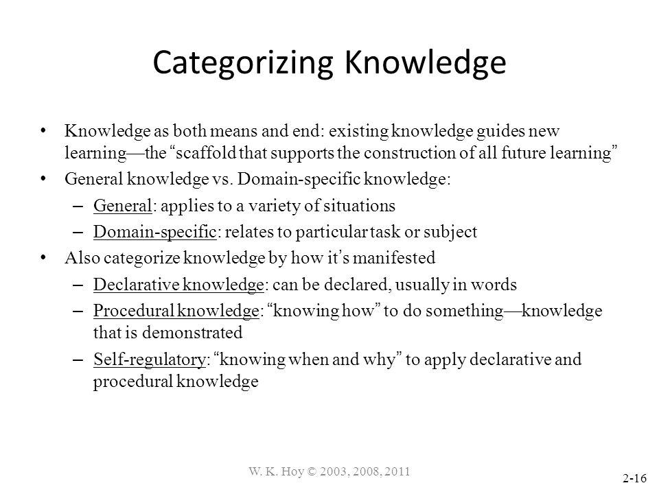 2-16 Categorizing Knowledge Knowledge as both means and end: existing knowledge guides new learningthe scaffold that supports the construction of all