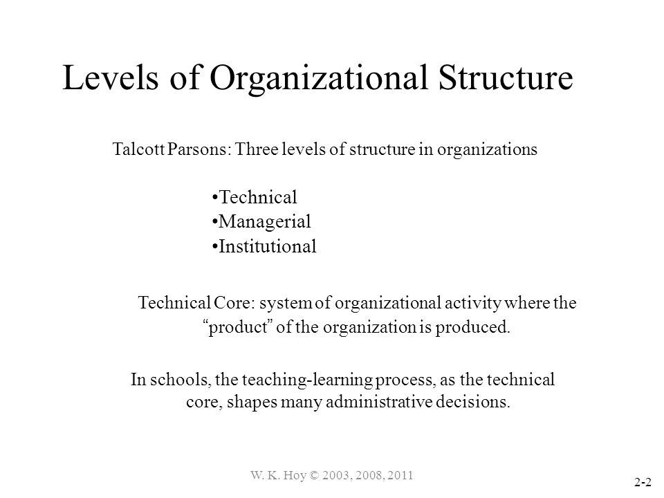 2-2 Talcott Parsons: Three levels of structure in organizations Technical Managerial Institutional Technical Core: system of organizational activity w