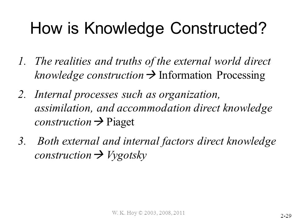 2-29 How is Knowledge Constructed? 1.The realities and truths of the external world direct knowledge construction Information Processing 2.Internal pr
