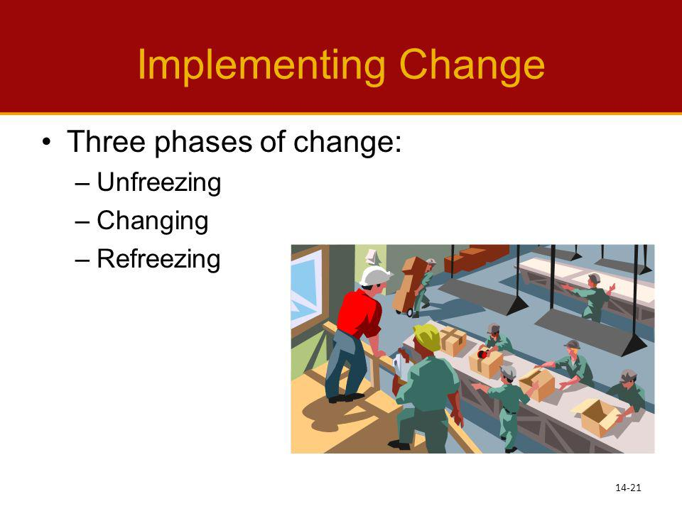 Implementing Change Three phases of change: –Unfreezing –Changing –Refreezing 14-21