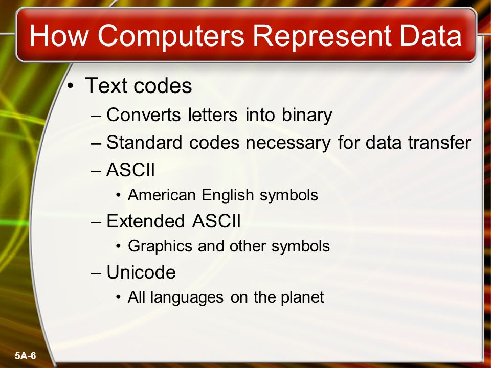 5A-6 How Computers Represent Data Text codes –Converts letters into binary –Standard codes necessary for data transfer –ASCII American English symbols