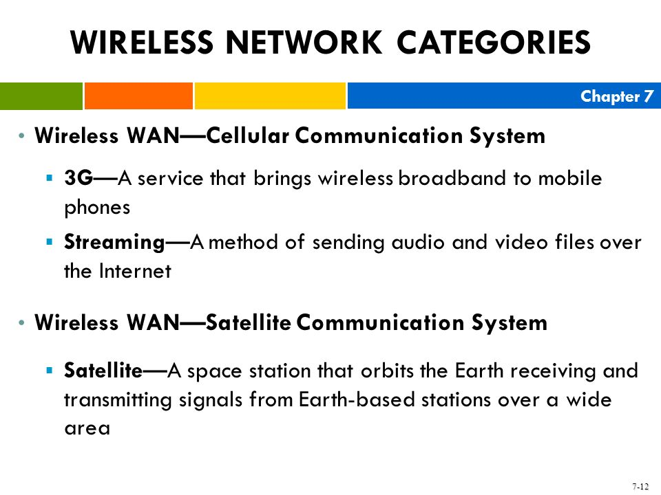 Chapter 7 7-12 WIRELESS NETWORK CATEGORIES Wireless WAN Cellular Communication System 3GA service that brings wireless broadband to mobile phones Stre