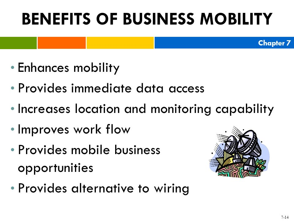 Chapter 7 7-14 BENEFITS OF BUSINESS MOBILITY Enhances mobility Provides immediate data access Increases location and monitoring capability Improves wo