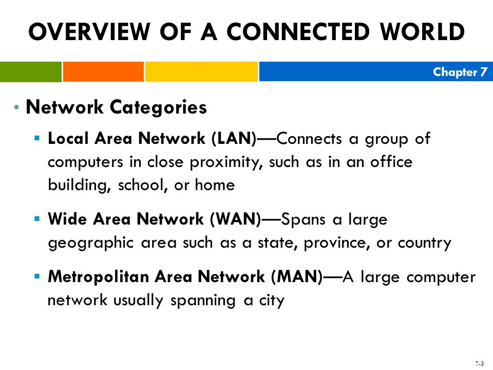 Chapter 7 7-3 Network Categories Local Area Network (LAN)Connects a group of computers in close proximity, such as in an office building, school, or h