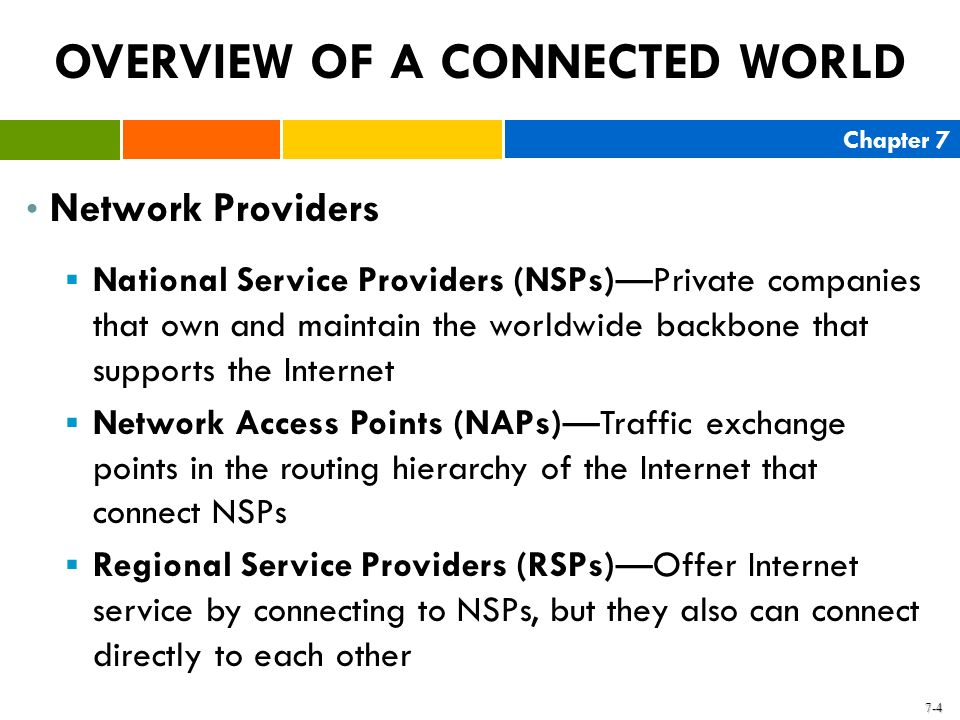 Chapter 7 7-5 OVERVIEW OF A CONNECTED WORLD Network Access Technologies BandwidthThe maximum amount of data that can pass from one point to another in a unit of time o Bit o Bit Rate o Modem BroadbandA high-speed Internet connection that is always connected o Digital Subscriber Line o Internet Cable Connection o T1 Lines