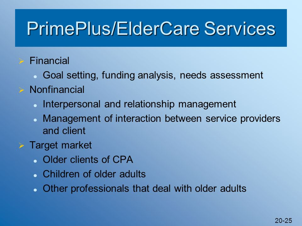 20-25 PrimePlus/ElderCare Services Financial Goal setting, funding analysis, needs assessment Nonfinancial Interpersonal and relationship management M