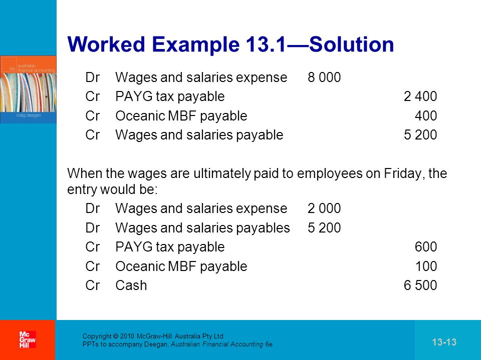 . Copyright 2010 McGraw-Hill Australia Pty Ltd PPTs to accompany Deegan, Australian Financial Accounting 6e 13-13 Worked Example 13.1Solution DrWages