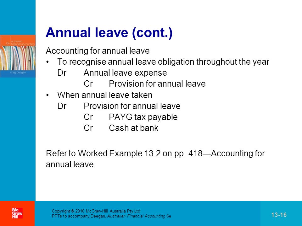 . Copyright 2010 McGraw-Hill Australia Pty Ltd PPTs to accompany Deegan, Australian Financial Accounting 6e 13-16 Annual leave (cont.) Accounting for