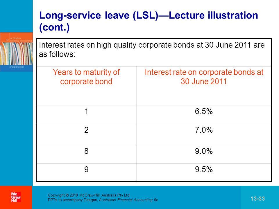 . Copyright 2010 McGraw-Hill Australia Pty Ltd PPTs to accompany Deegan, Australian Financial Accounting 6e 13-33 Long-service leave (LSL)Lecture illu