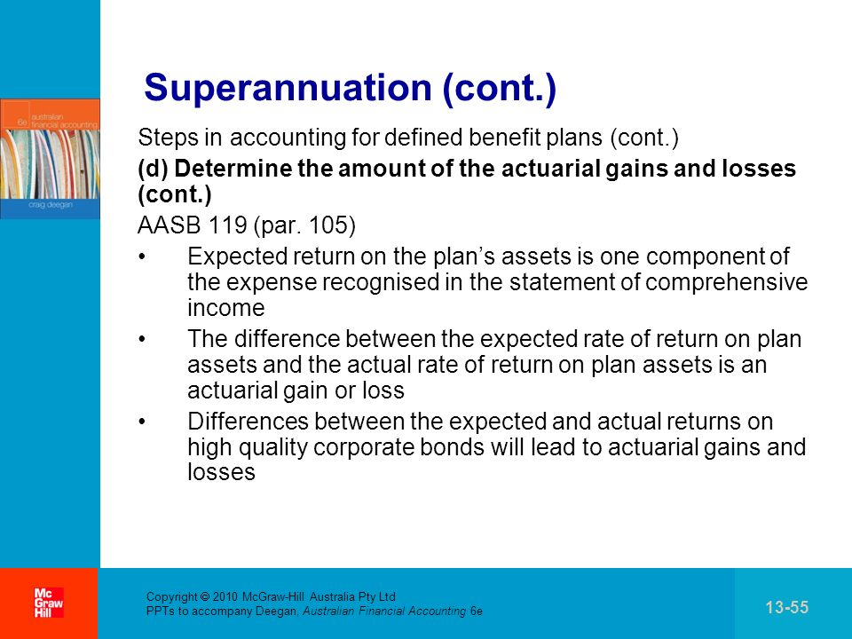 . Copyright 2010 McGraw-Hill Australia Pty Ltd PPTs to accompany Deegan, Australian Financial Accounting 6e 13-55 Superannuation (cont.) Steps in acco