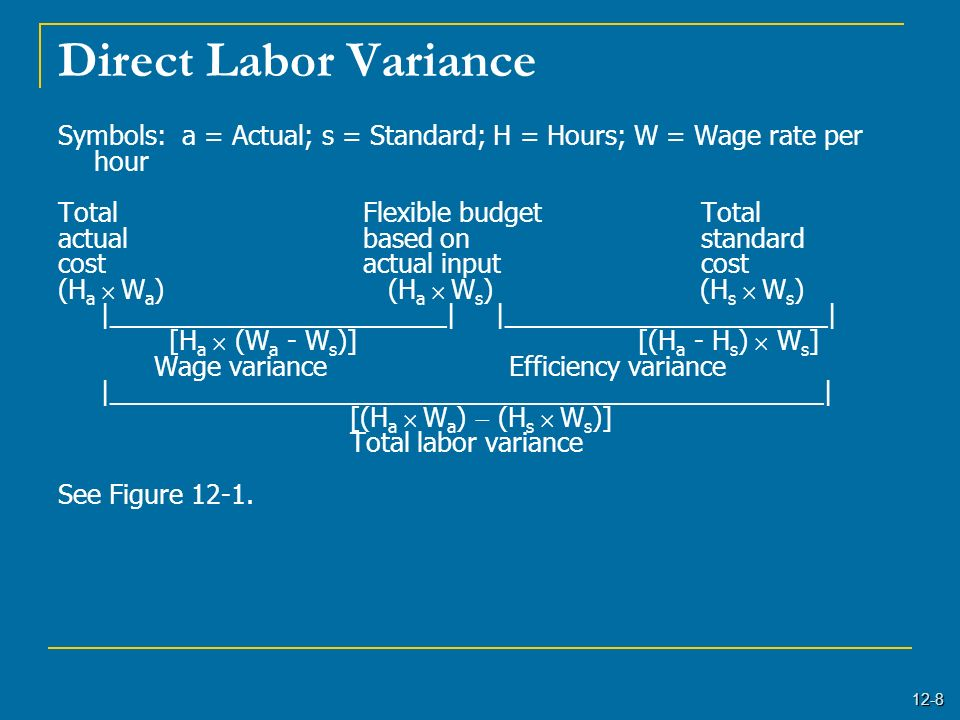 12-8 Direct Labor Variance Symbols: a = Actual; s = Standard; H = Hours; W = Wage rate per hour Total Flexible budget Total actual based on standard c