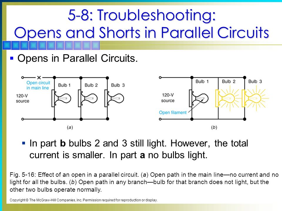 5-8: Troubleshooting: Opens and Shorts in Parallel Circuits Opens in Parallel Circuits.