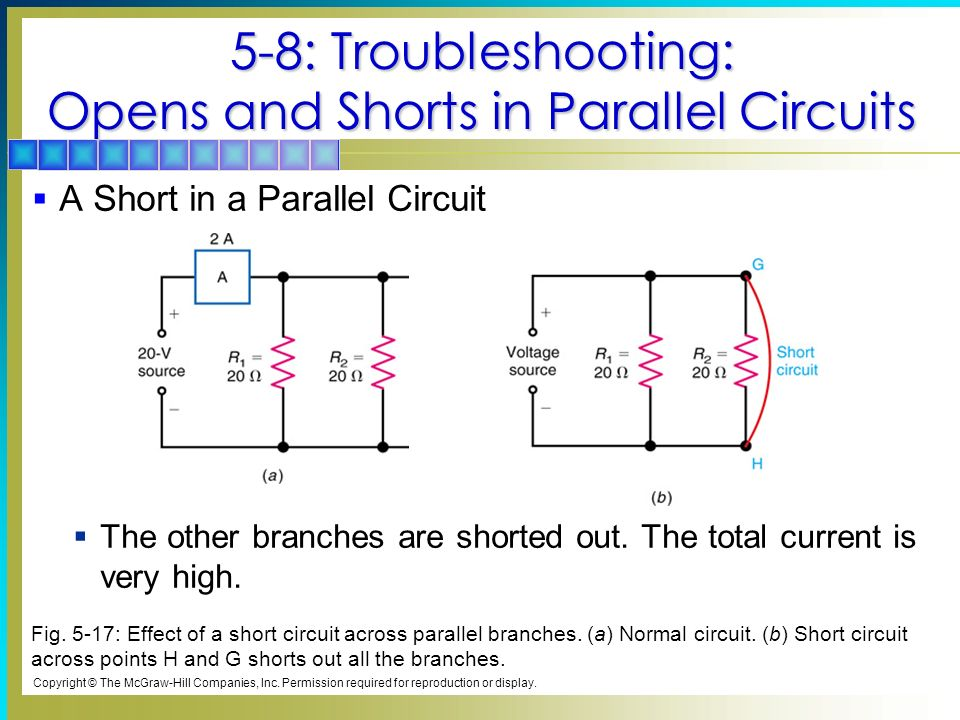 5-8: Troubleshooting: Opens and Shorts in Parallel Circuits A Short in a Parallel Circuit The other branches are shorted out. The total current is ver