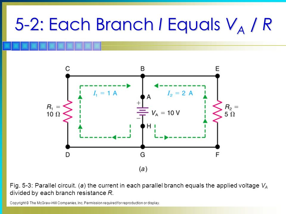 5-2: Each Branch I Equals V A / R Fig. 5-3: Parallel circuit. (a) the current in each parallel branch equals the applied voltage V A divided by each b