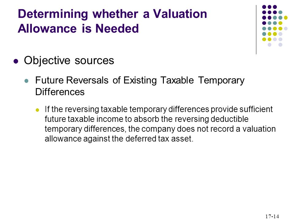 17-14 Objective sources Future Reversals of Existing Taxable Temporary Differences If the reversing taxable temporary differences provide sufficient f