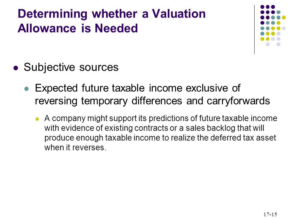 17-15 Subjective sources Expected future taxable income exclusive of reversing temporary differences and carryforwards A company might support its pre