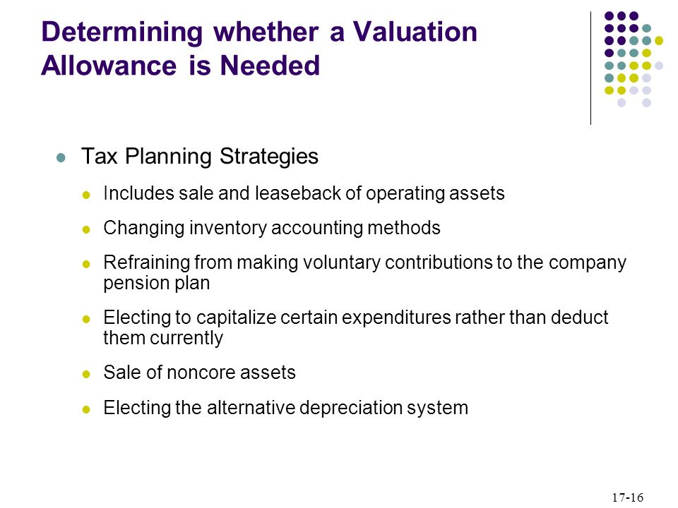 17-16 Tax Planning Strategies Includes sale and leaseback of operating assets Changing inventory accounting methods Refraining from making voluntary c
