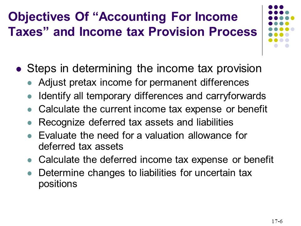17-6 Steps in determining the income tax provision Adjust pretax income for permanent differences Identify all temporary differences and carryforwards