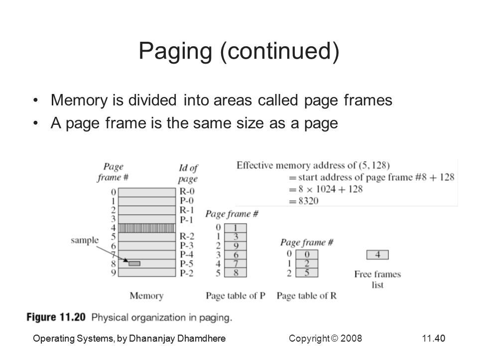 Operating Systems, by Dhananjay Dhamdhere Copyright © 200811.40 Paging (continued) Memory is divided into areas called page frames A page frame is the