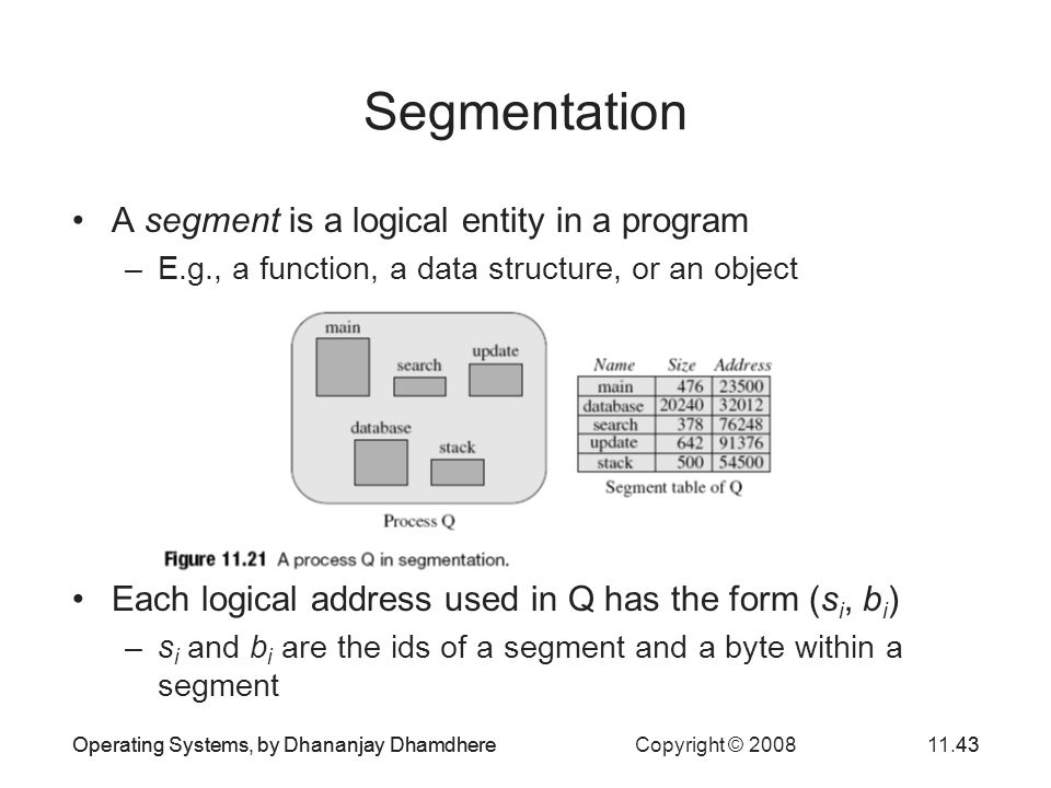 Operating Systems, by Dhananjay Dhamdhere Copyright © 200811.43Operating Systems, by Dhananjay Dhamdhere43 Segmentation A segment is a logical entity