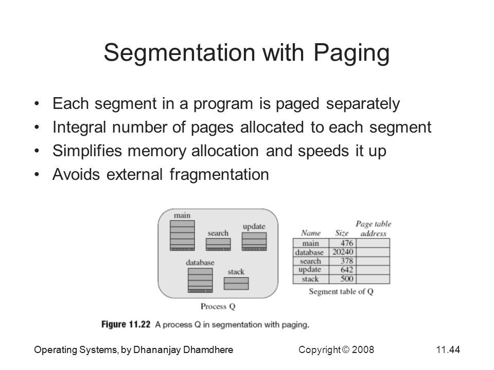 Operating Systems, by Dhananjay Dhamdhere Copyright © 200811.44Operating Systems, by Dhananjay Dhamdhere44 Segmentation with Paging Each segment in a