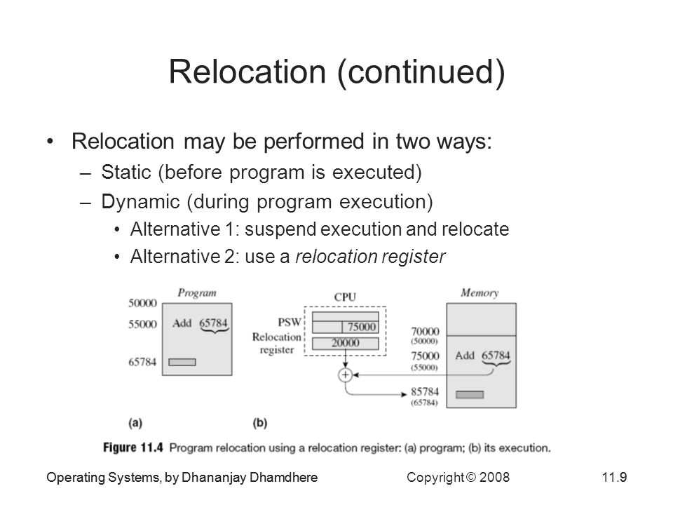 Operating Systems, by Dhananjay Dhamdhere Copyright © 200811.9Operating Systems, by Dhananjay Dhamdhere9 Relocation (continued) Relocation may be perf
