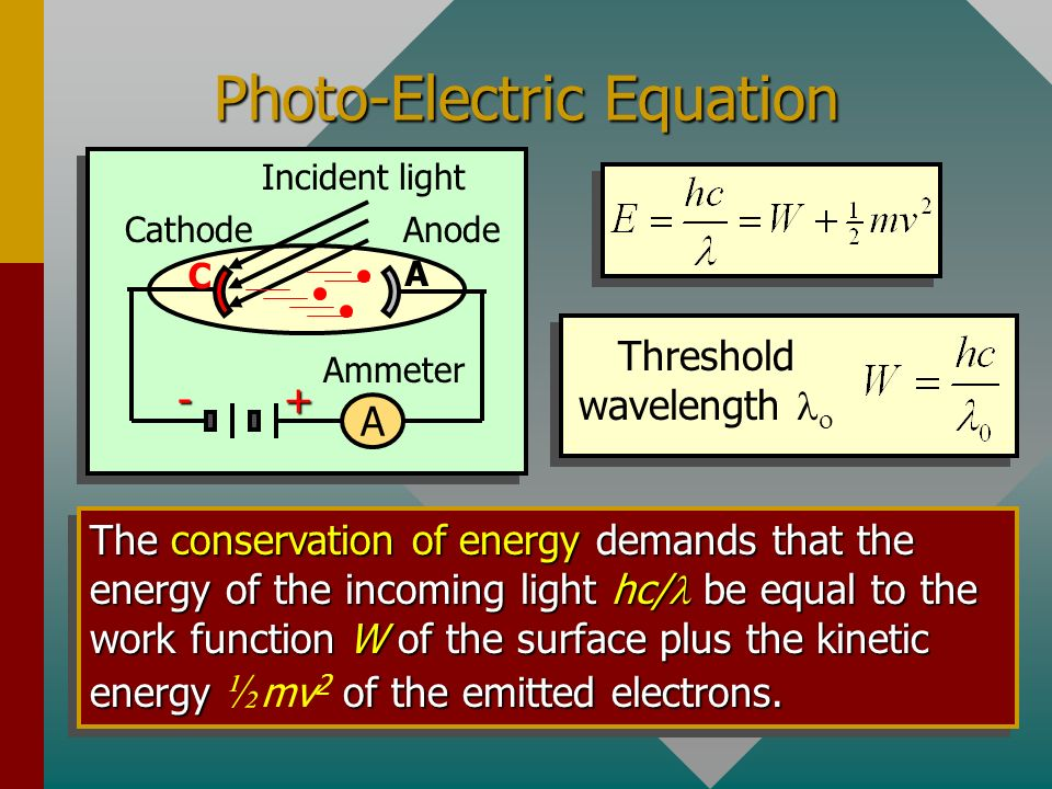 Example 5: What is the de Broglie wavelength of a 90-eV electron.