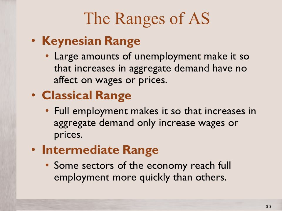 1- 8 ©2012 The McGraw-Hill Companies, All Rights ReservedMcGraw-Hill/Irwin 8-8 The Ranges of AS Keynesian Range Large amounts of unemployment make it