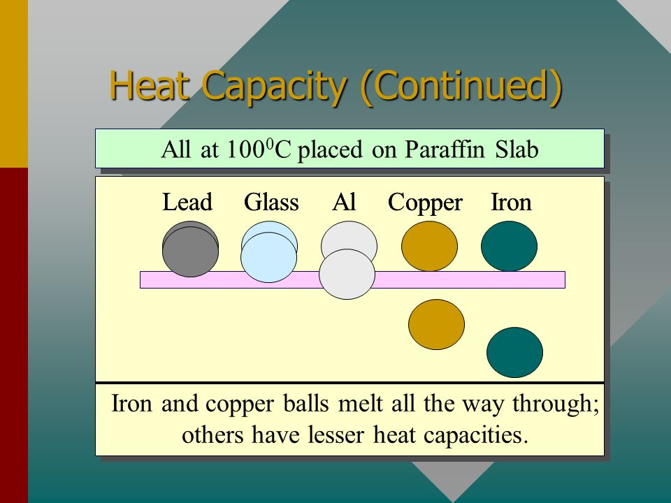 Heat Capacity The heat capacity of a substance is the heat required to raise the temperature a unit degree. LeadGlassAlCopperIron Heat capacities base