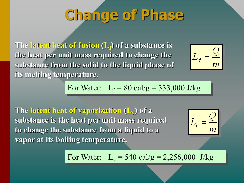 Change of Phase Solid Liquid Gas Q = mL f Q = mL v fusion Vaporization When a change of phase occurs, there is only a change in potential energy of th